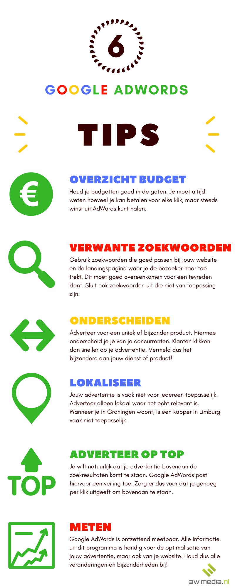 Tips AdWords